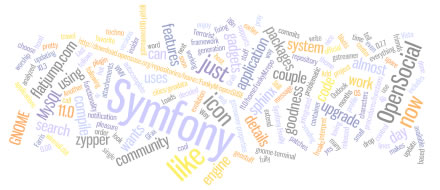 Wordle Cloud of this Blog